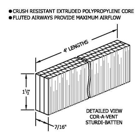 Sturdi-Batten close up diagram