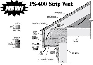 PS-400 Strip Vent