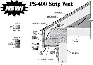 PS-400 Strip Vent
