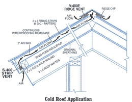Cold Roof Application